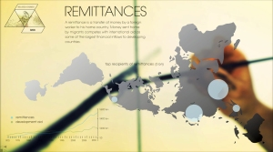 3.infogr3_remittances