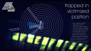 3.infogr4_victimization